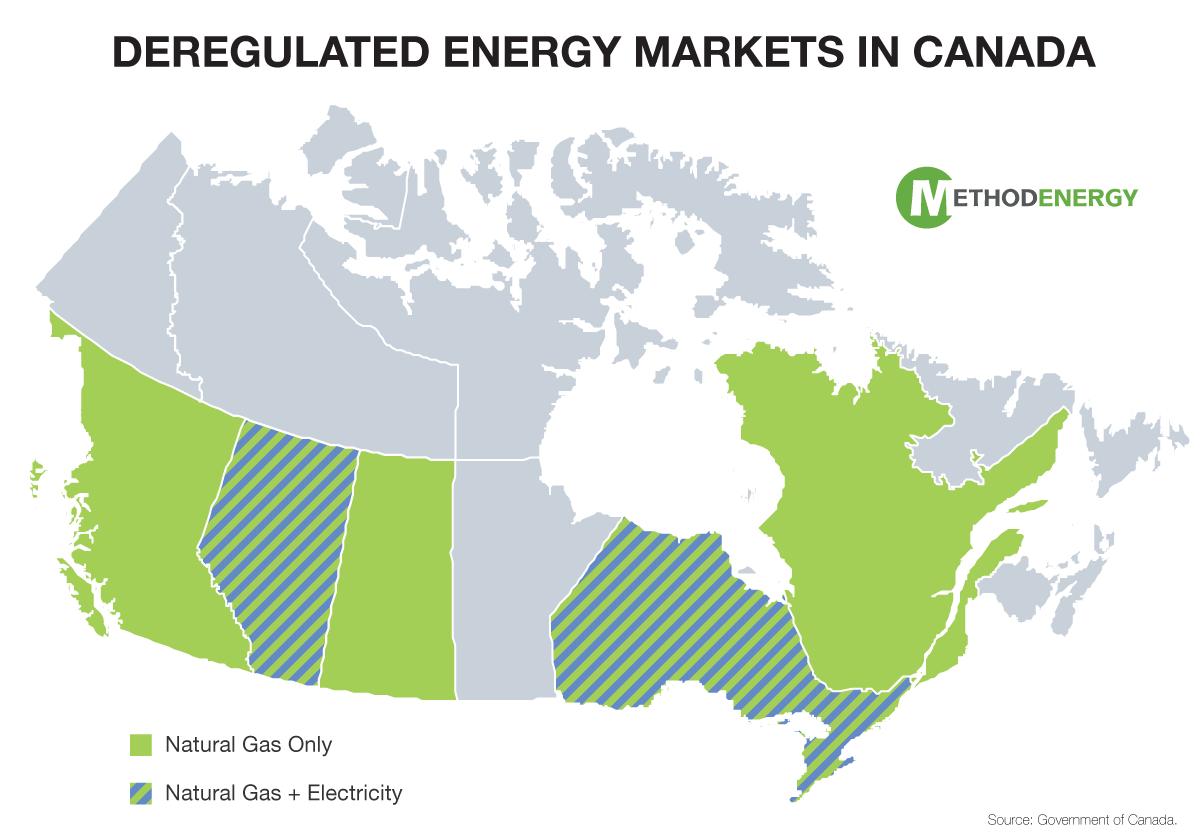 Deregulated Energy Markets in Canada